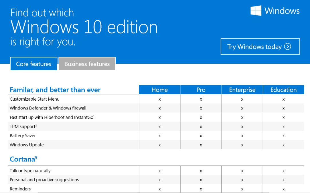 how to add an administrator to windows 8.1